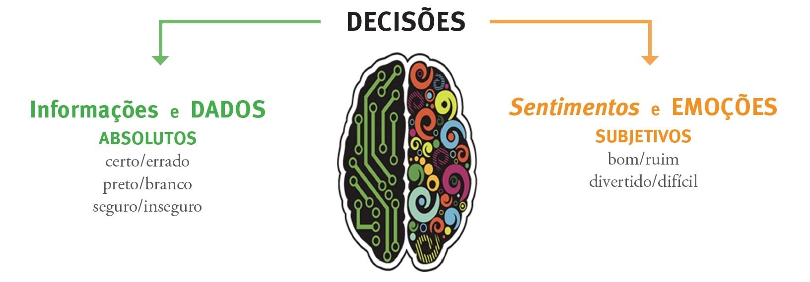 Treinamento de Segurança The Risk Factor: Elementos da tomada de decisão